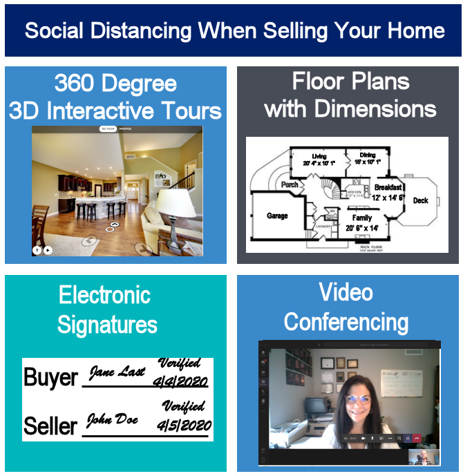 Social Distancing when selling your home